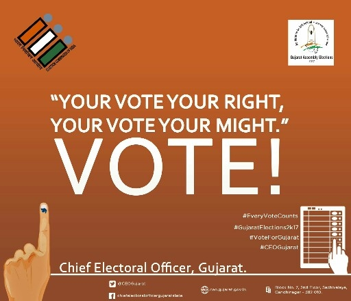 Your Vote Your Right, Your Vote Your Might!